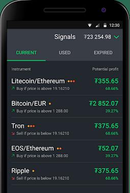 AI-based trading signals