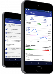 Mobile Trading APPPlus500 App