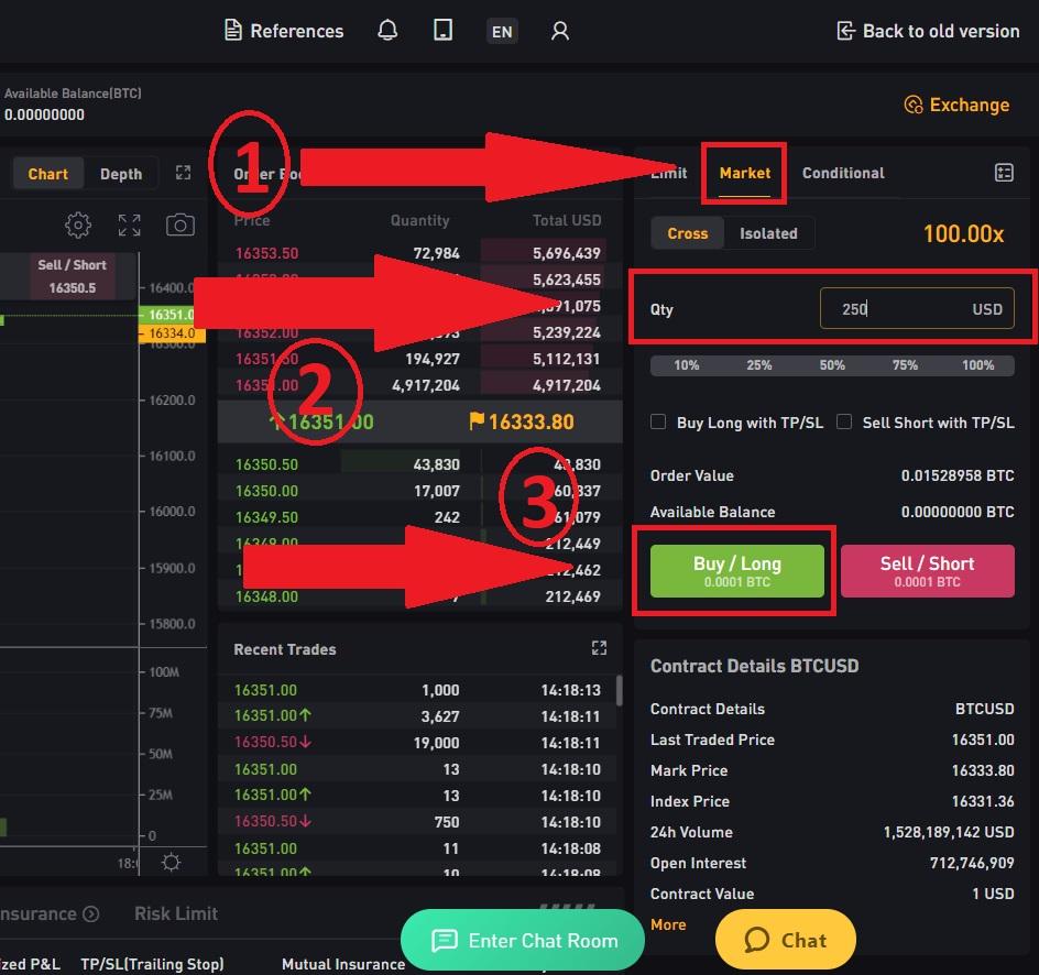 bitby-bitcoin-kaufen-marked