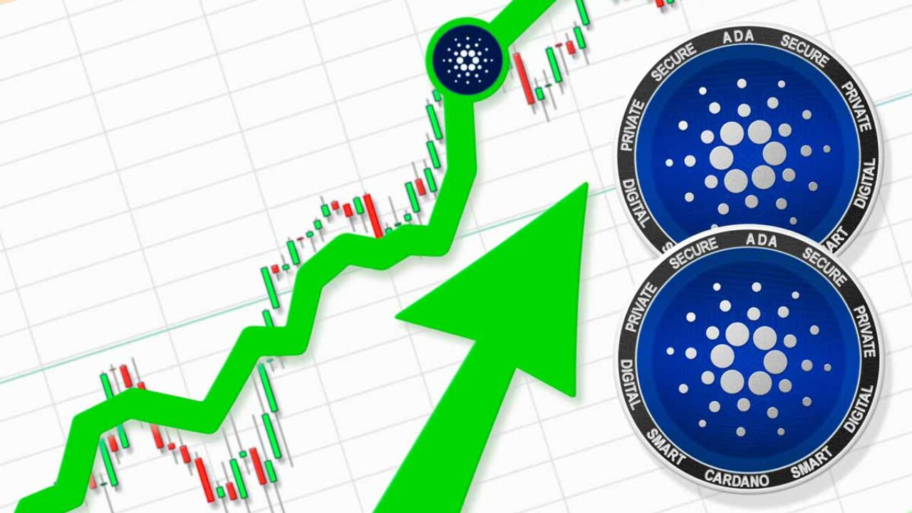 Cardano's price soared by 18%. Capitalisation surpasses $80bn