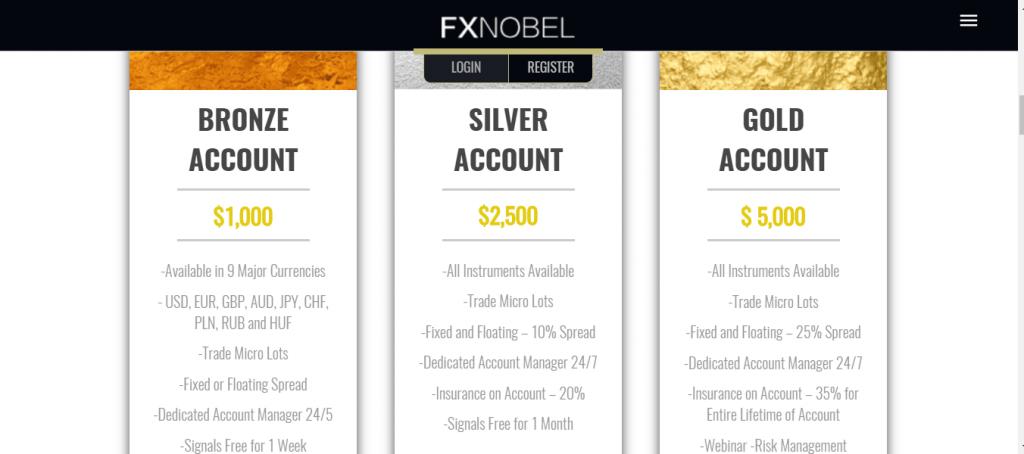FXNobel-Erfahrungen